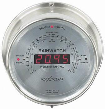 Rainwatch – Nickel case, Silver dial