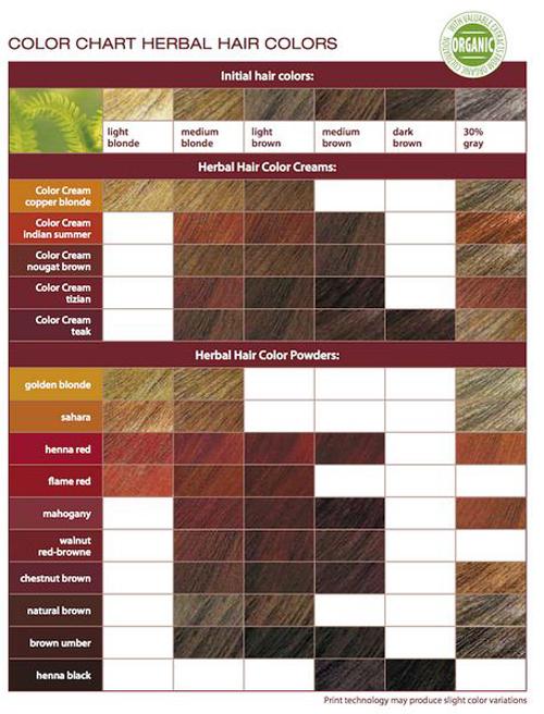 Henna Hair Color Chart Erkalnathandedecker