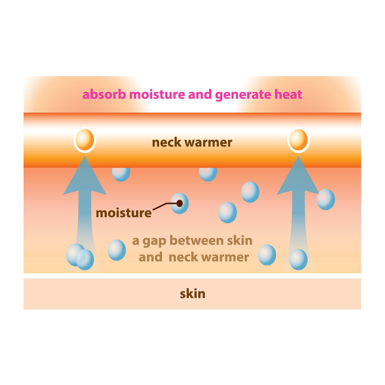 neck-warmer-graphic.jpg