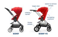 'STOKKE' Scoot V2