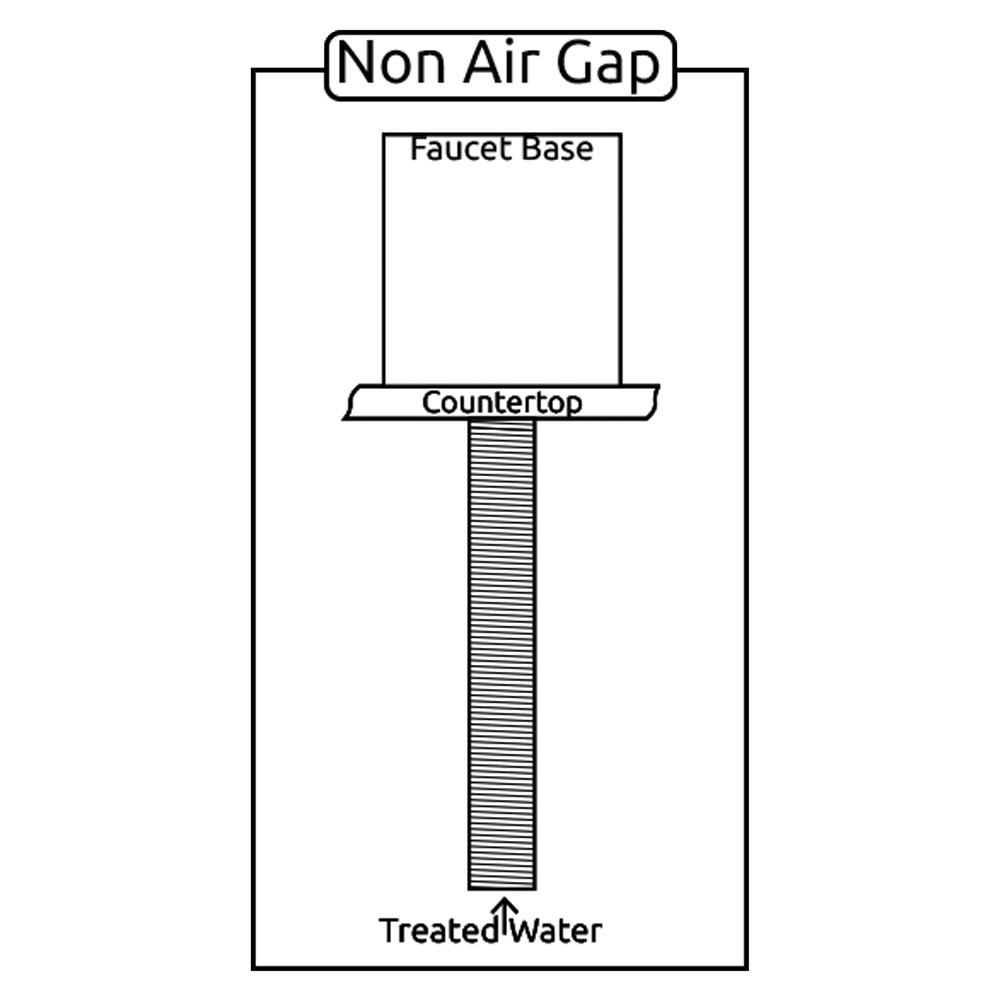 Non Air Gap
