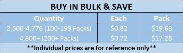 custom color retainer case bulk pricing grid