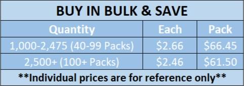 whitening pens 4ml metal sleeve bulk pricing grid