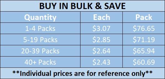 whitening syringes 5ml bulk pricing banner