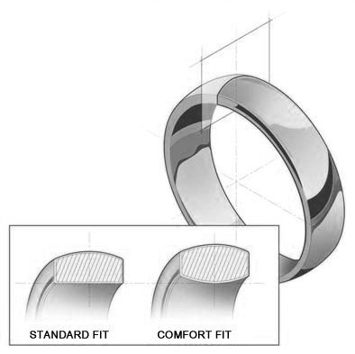 Tungsten Comfort Fit Bands