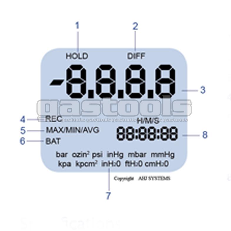 AHJ501 Layout Display