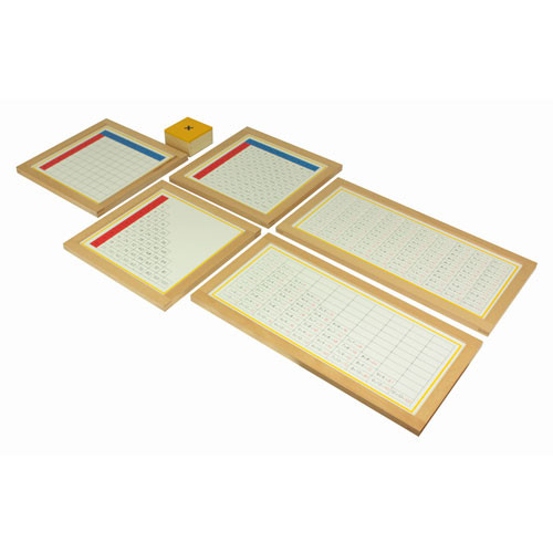 Multiplication Working Charts & Tiles