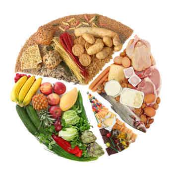 Natural Dhea Foods