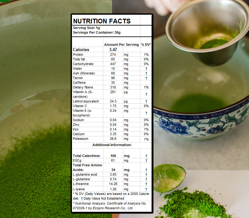 matcha-gold-nutri-facts-800px.jpg
