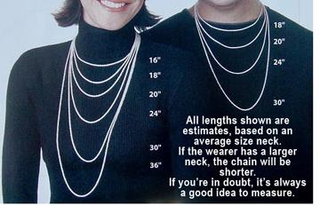 chain-length-models-2.jpg