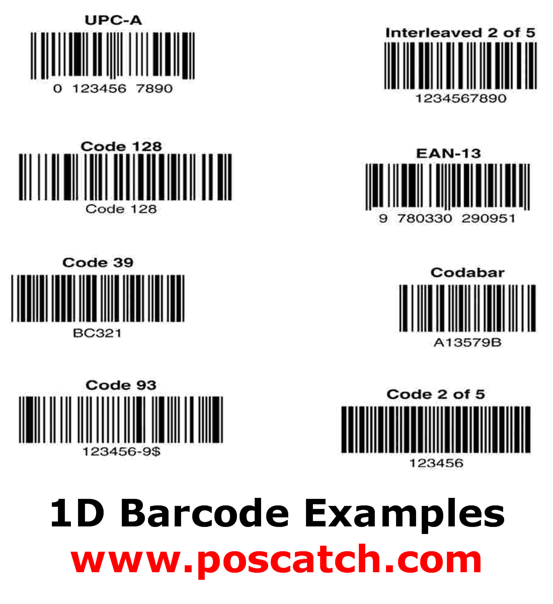 How Does A Barcode Scanner Work Poscatch Com