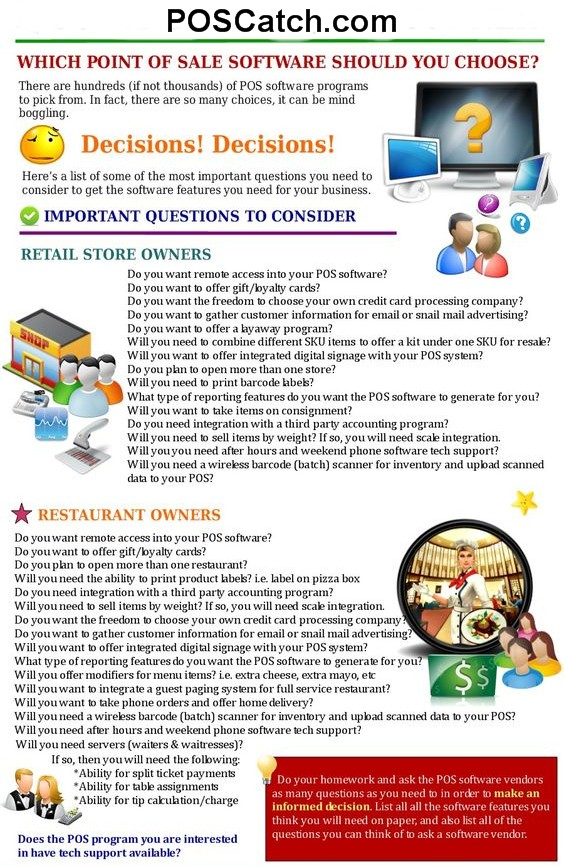 POS System Infographic