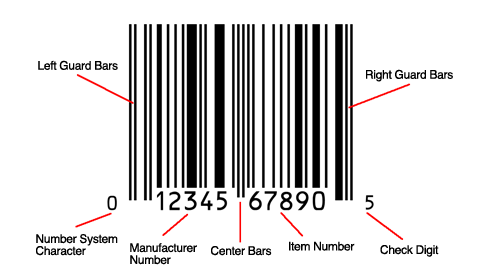 how to read upc barcode