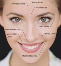 Free facial excercises suggest