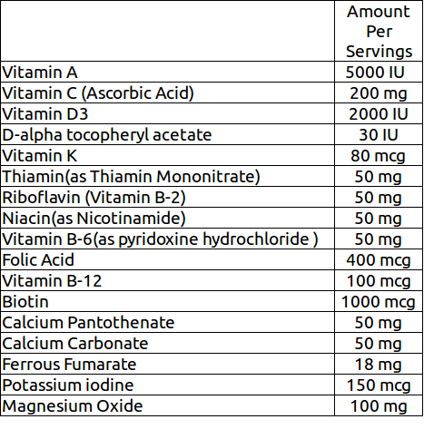 nutrifactor-vitamax-gold-energy-chart.png