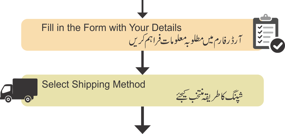ordering-process2.png