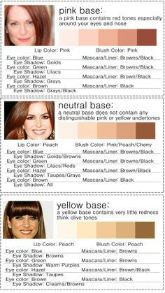 What's Your Skin Tone? How to Determine Your Skin Tone