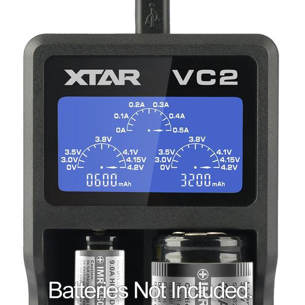 VC2 Display