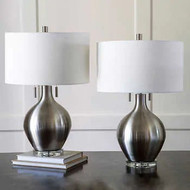 J Hunt Home Set of 2 Table Lamps | Fairdinks