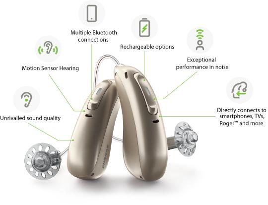 Tele-Audiology at HEARING SAVERS