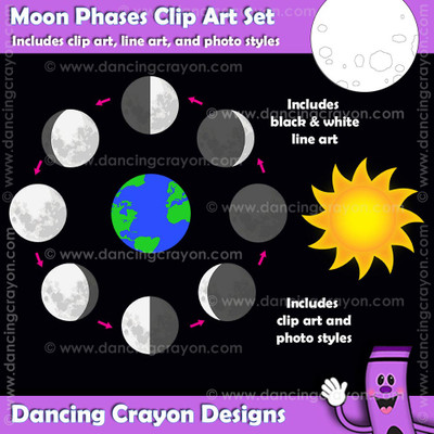 Moon clipart: phases of the moon clipart set