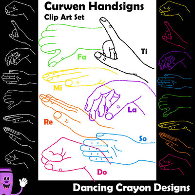 Kodaly / Curwen Hand Signs Clip Art - Scribble Style