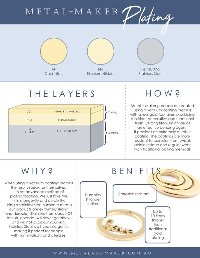 plating-infographic-wbv-700.jpg