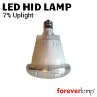 LED HID Lamp Plug&Play Retrofits MH400W 24,000Lms Foreverlamp GS-400U-VHO-850
