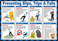Preventing Slips & Trips Poster