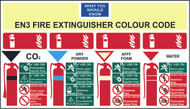 EN3 Fire Extinguisher Colour Chart (600 X 370mm)