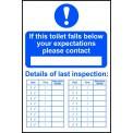 Toilet Falls Below Your Expectations Contact - PVC (200 x 300mm)