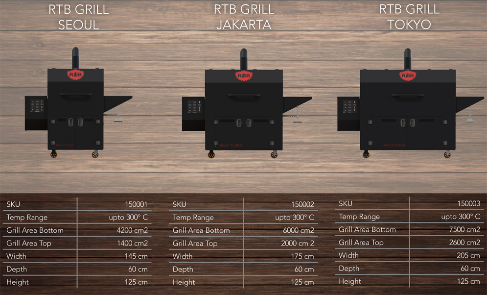 RTB Grills From Qubox