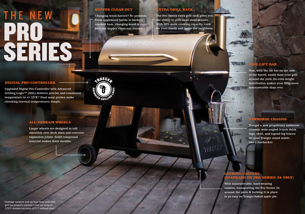 Traeger Pro Series Features