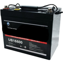 Sealed Lead Acid Battery - UB121100 -Terminal I6 - 12Ah