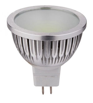 MR16 LED Globes