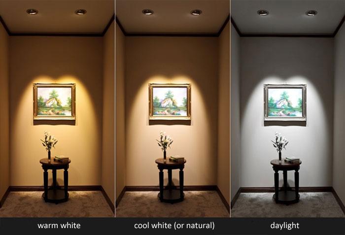 Shades in colour temperature