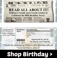 Birthday Candy Wrappers