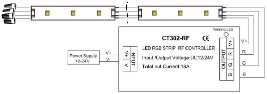 ct302-rf-wire-diagram.png