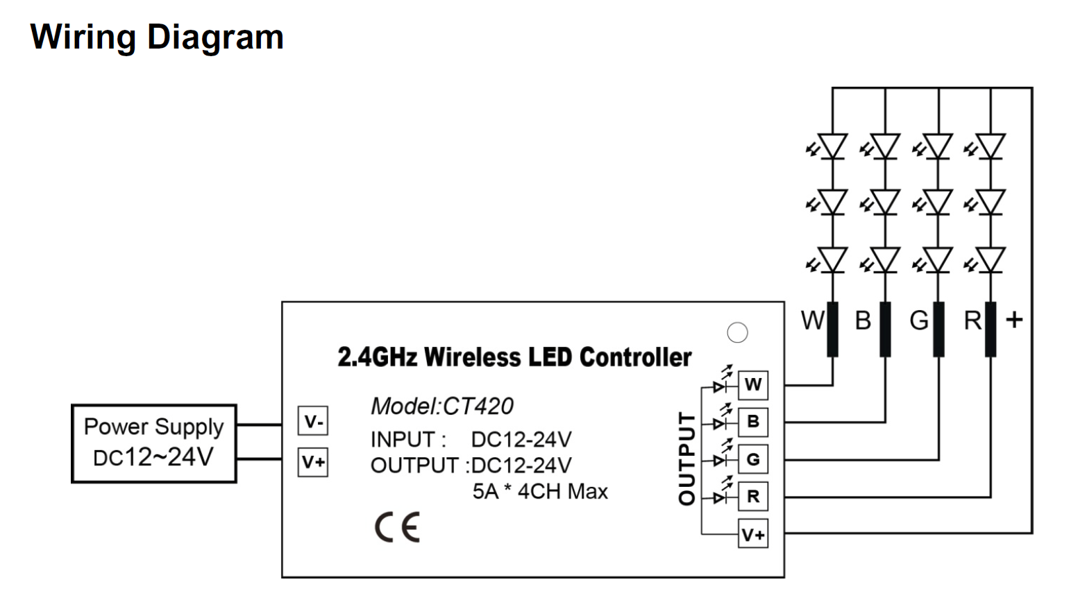 ct420-wiring-diagram.png