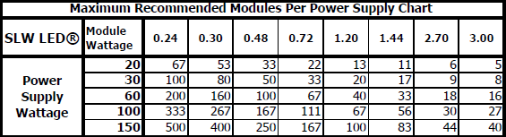 load-chart-modules-and-power-supply.png