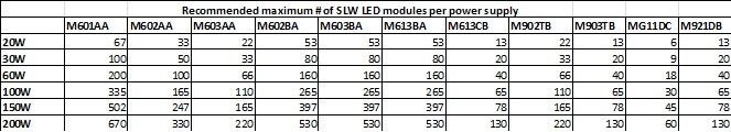slw-modules-to-power-supply.jpg