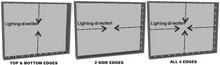 Cabinet Edge Light Retrofit Options