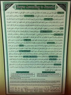 Prayer According To Sunnah Poster
