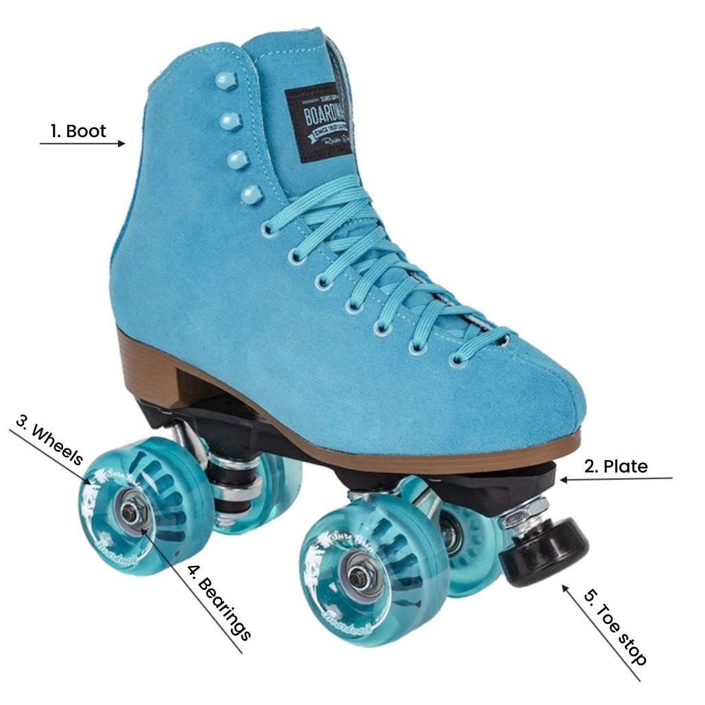 anatomy-of-a-skate.jpg