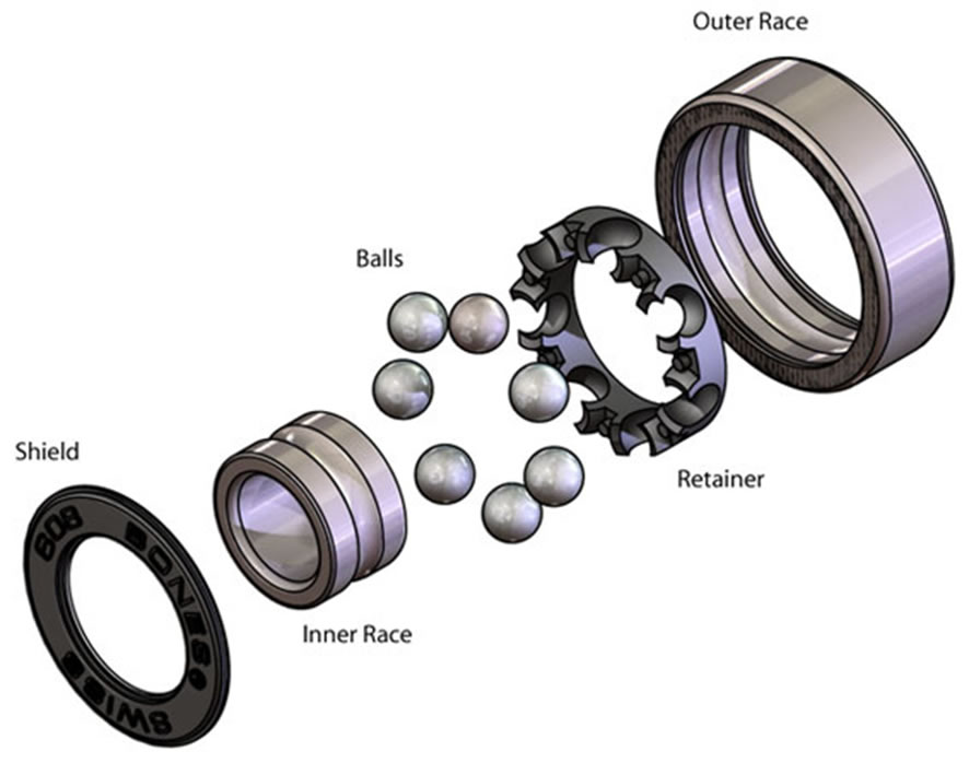 bearings-101.jpg