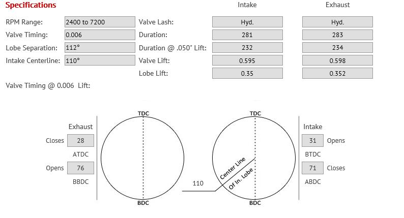 LSX Performance Parts