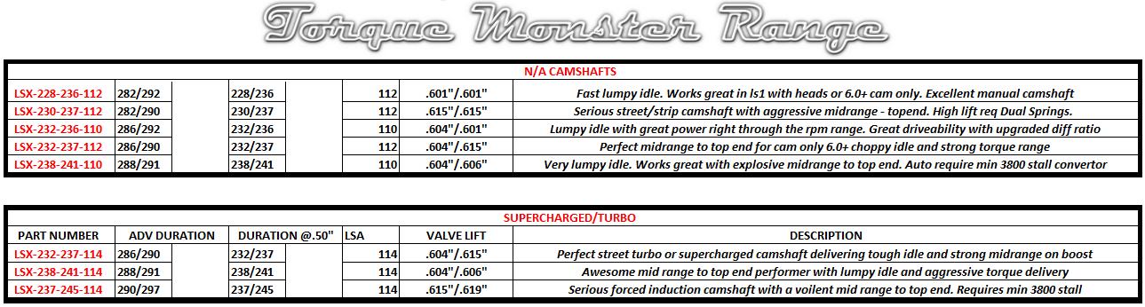 LSX High Performance Camshaft Range