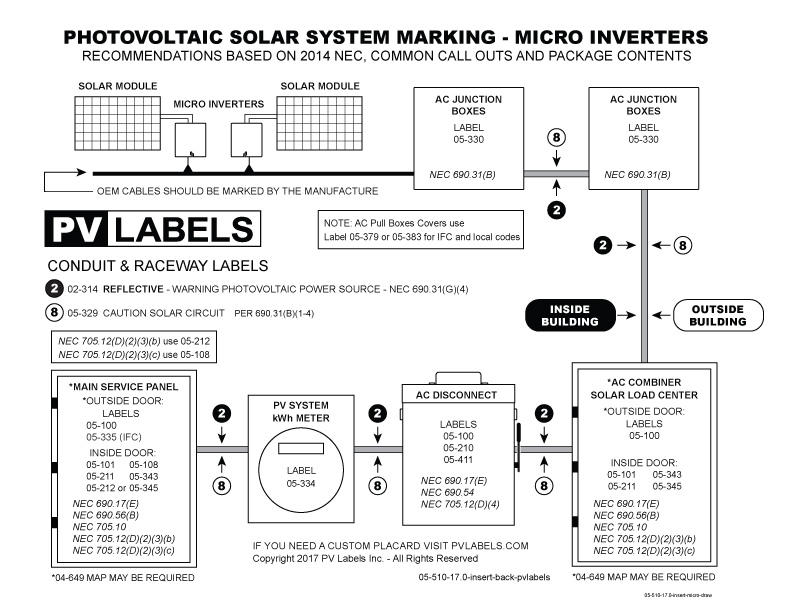 05-510-17.0-insert-micro-draw.jpg