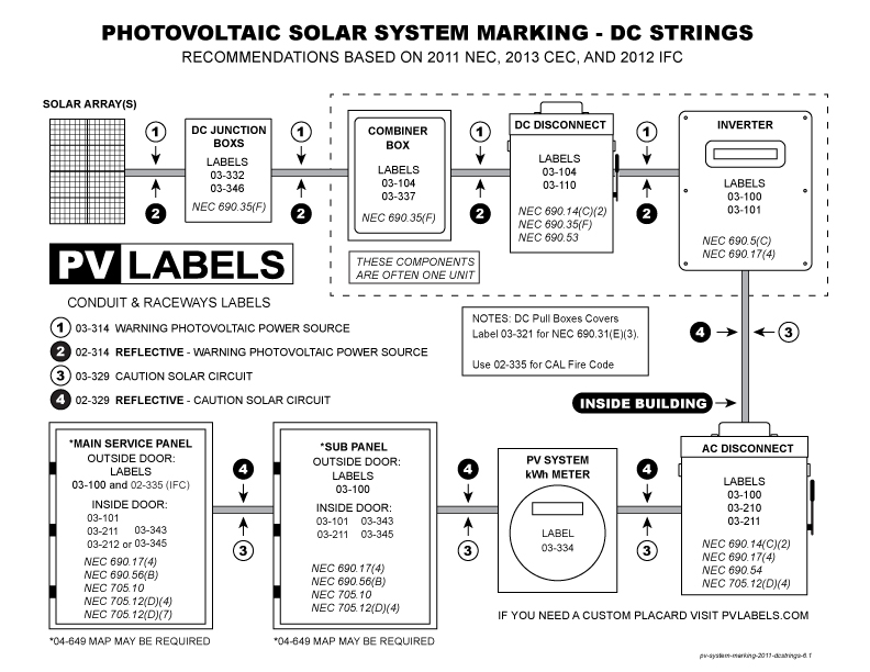 pv-system-marking-2011-dcstrings-6.21.jpg