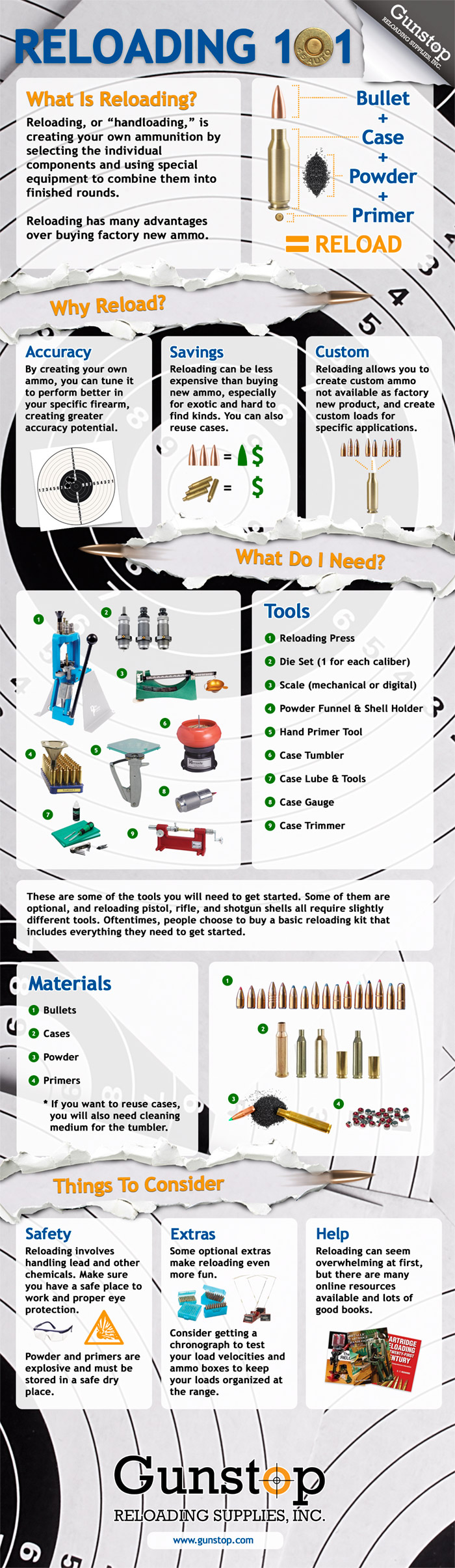 Reloading 101: An Infographic